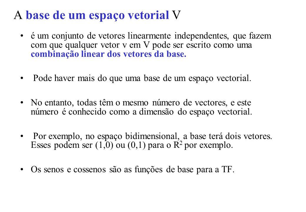 A base de um espaço vetorial V é um conjunto de vetores linearmente independentes, que fazem com que qualquer vetor v em V pode ser escrito como uma combinação linear dos vetores da base.