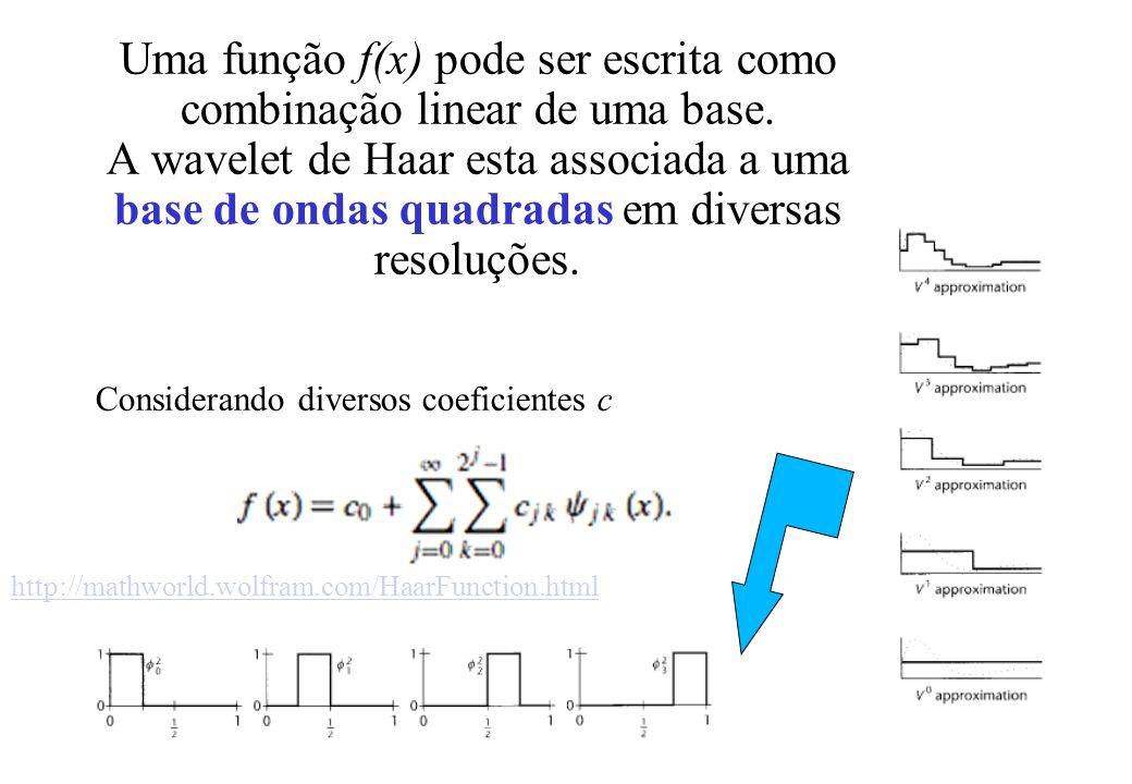 Uma função f(x) pode ser escrita como combinação linear de uma base.