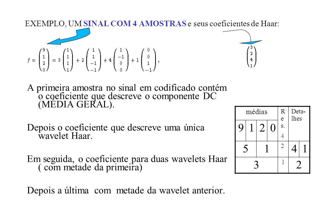 EXEMPLO, UM SINAL COM 4 AMOSTRAS e seus coeficientes de Haar: A primeira amostra no sinal em codificado contém o coeficiente que descreve o componente DC (MÉDIA GERAL).