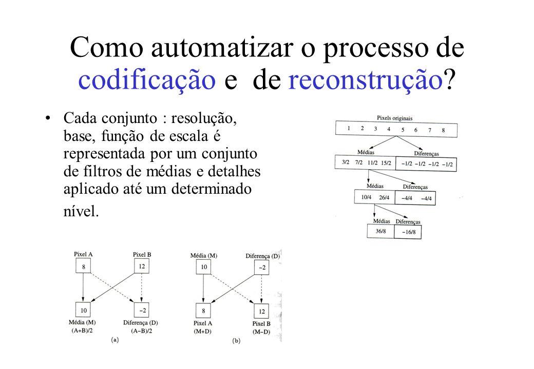 Como automatizar o processo de codificação e de reconstrução.
