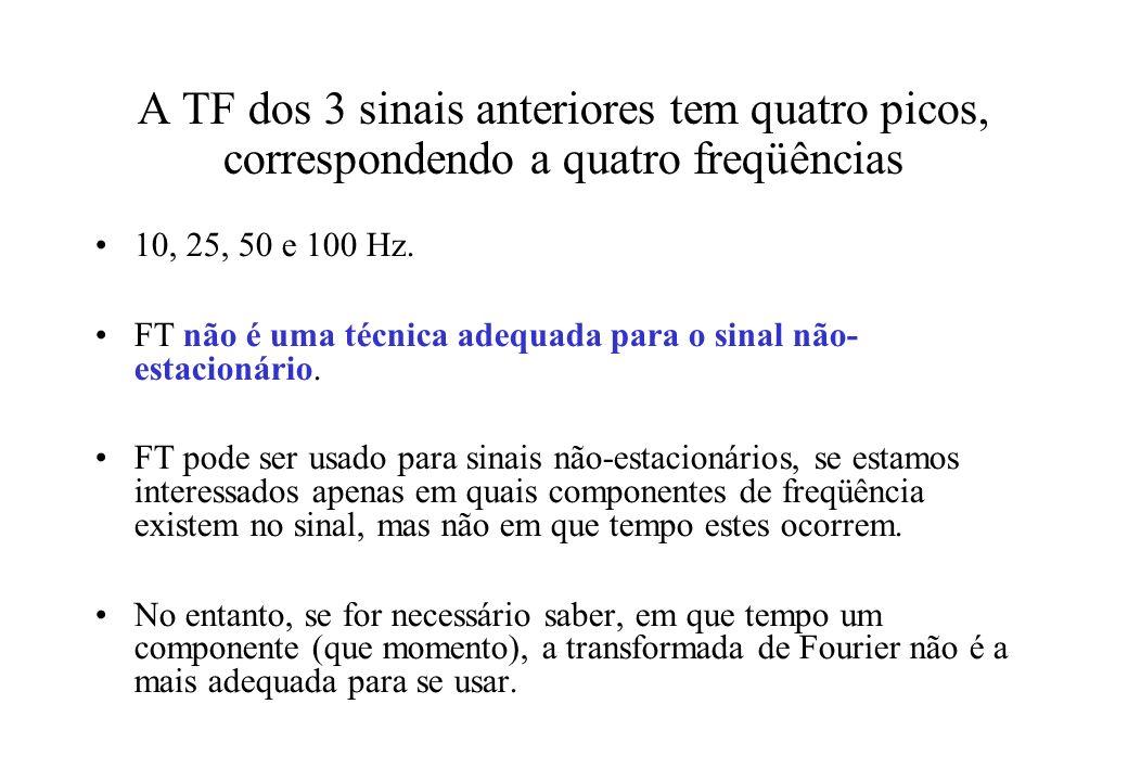 A TF dos 3 sinais anteriores tem quatro picos, correspondendo a quatro freqüências 10, 25, 50 e 100 Hz.