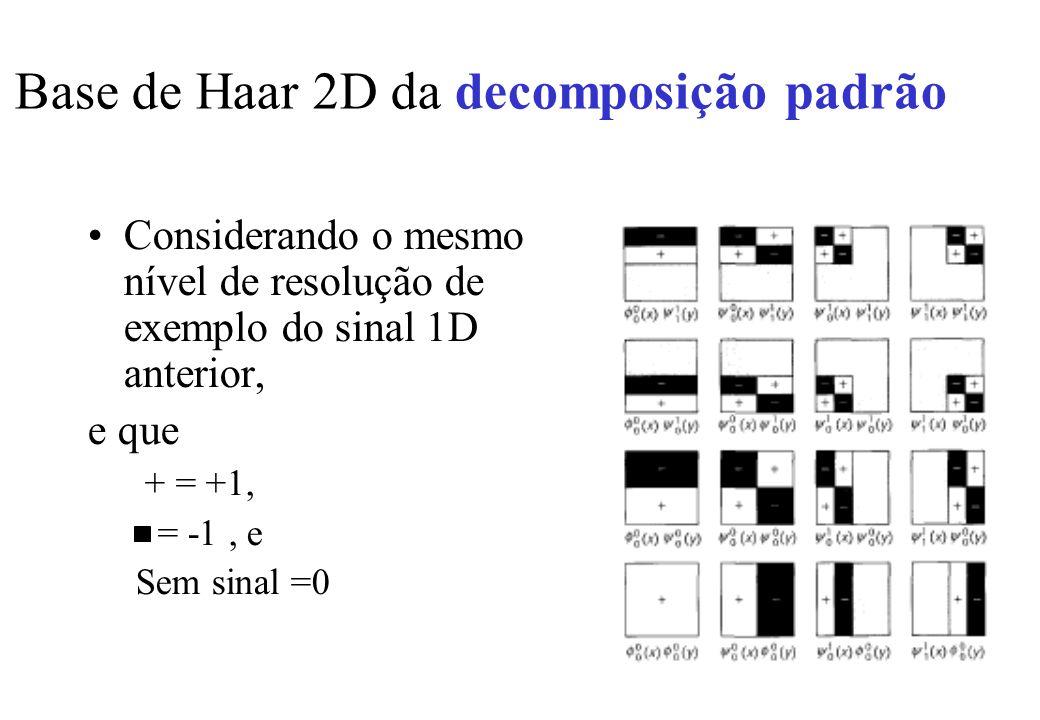 Base de Haar 2D da decomposição padrão Considerando o mesmo nível de resolução de exemplo do sinal 1D anterior, e que + = +1, - = -1, e Sem sinal =0