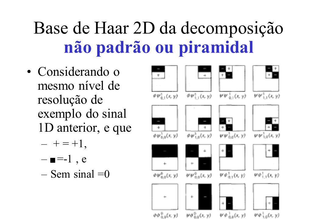 Base de Haar 2D da decomposição não padrão ou piramidal Considerando o mesmo nível de resolução de exemplo do sinal 1D anterior, e que – + = +1, –- =-1, e –Sem sinal =0