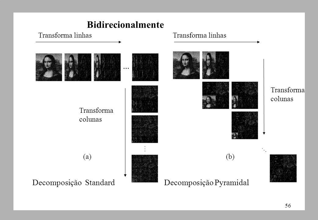 56 Bidirecionalmente Transforma linhas Transforma colunas (a)(b) Decomposição Standard Decomposição Pyramidal