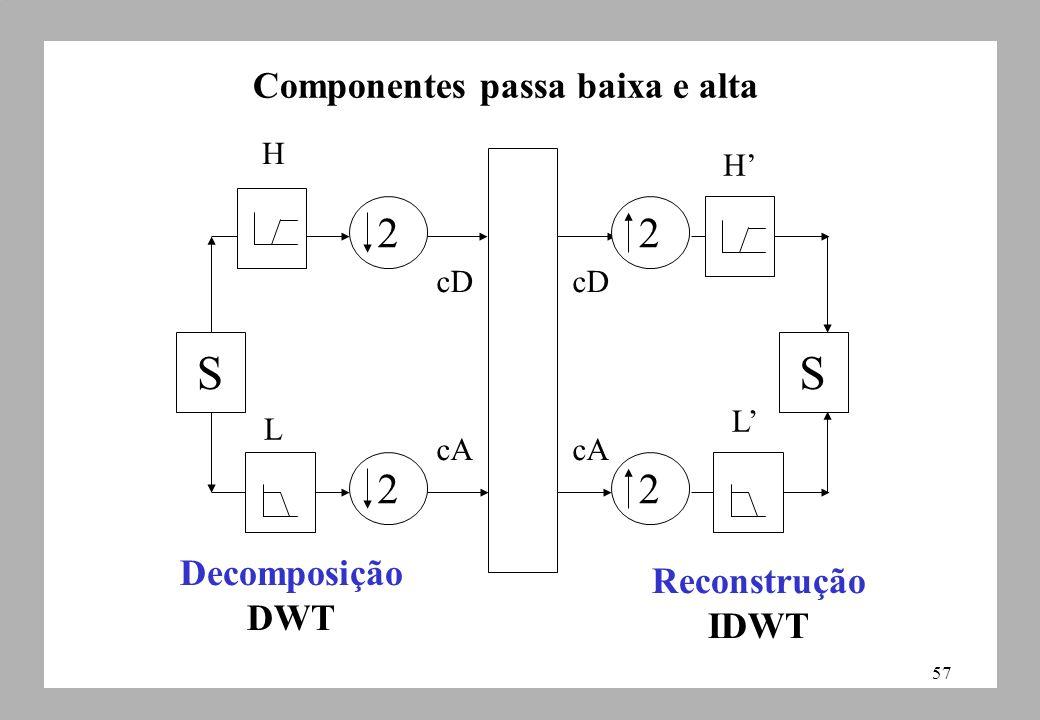57 Componentes passa baixa e alta Decomposição DWT Reconstrução IDWT S S 2 2 2 2 H H L L cD cA