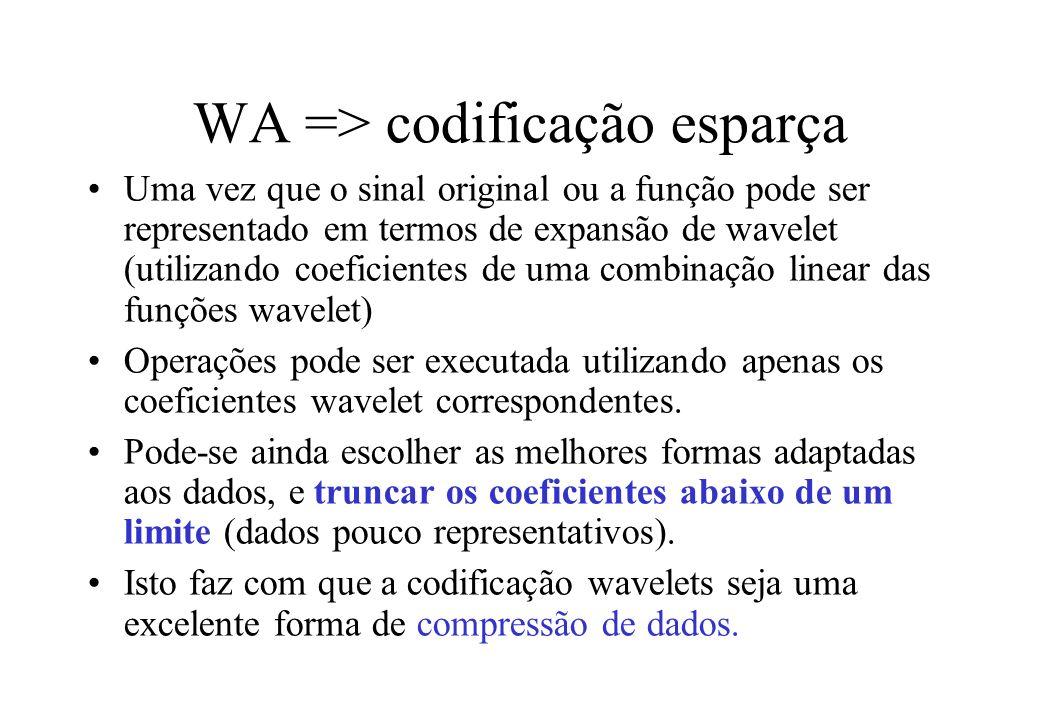 WA => codificação esparça Uma vez que o sinal original ou a função pode ser representado em termos de expansão de wavelet (utilizando coeficientes de uma combinação linear das funções wavelet) Operações pode ser executada utilizando apenas os coeficientes wavelet correspondentes.