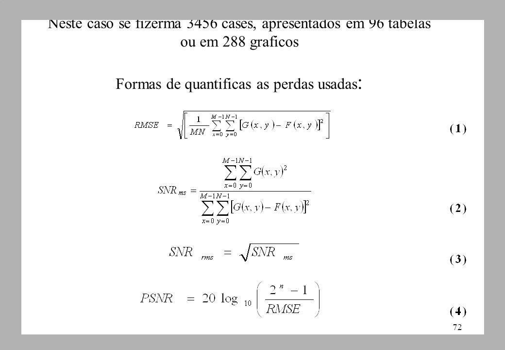 72 Neste caso se fizerma 3456 cases, apresentados em 96 tabelas ou em 288 graficos Formas de quantificas as perdas usadas :