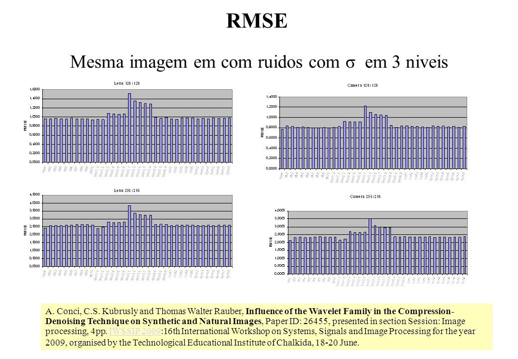 75 RMSE Mesma imagem em com ruidos com σ em 3 niveis A. Conci, C.S. Kubrusly and Thomas Walter Rauber, Influence of the Wavelet Family in the Compress