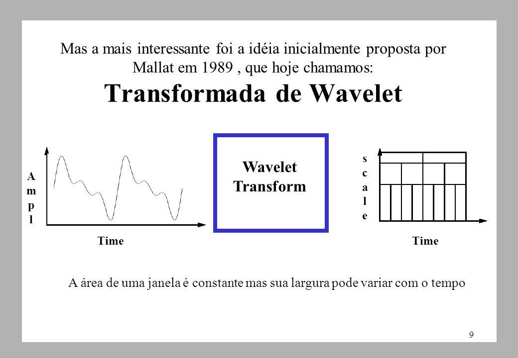 9 Mas a mais interessante foi a idéia inicialmente proposta por Mallat em 1989, que hoje chamamos: Transformada de Wavelet Time Wavelet Transform Time scalescale AmplAmpl A área de uma janela é constante mas sua largura pode variar com o tempo