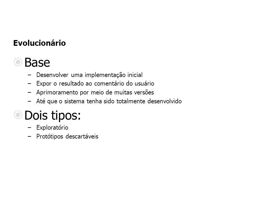 Evolucionário Base –Desenvolver uma implementação inicial –Expor o resultado ao comentário do usuário –Aprimoramento por meio de muitas versões –Até q