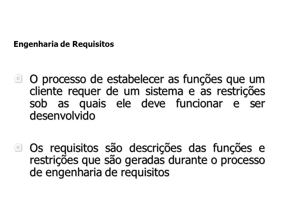 O processo de estabelecer as funções que um cliente requer de um sistema e as restrições sob as quais ele deve funcionar e ser desenvolvido Os requisi