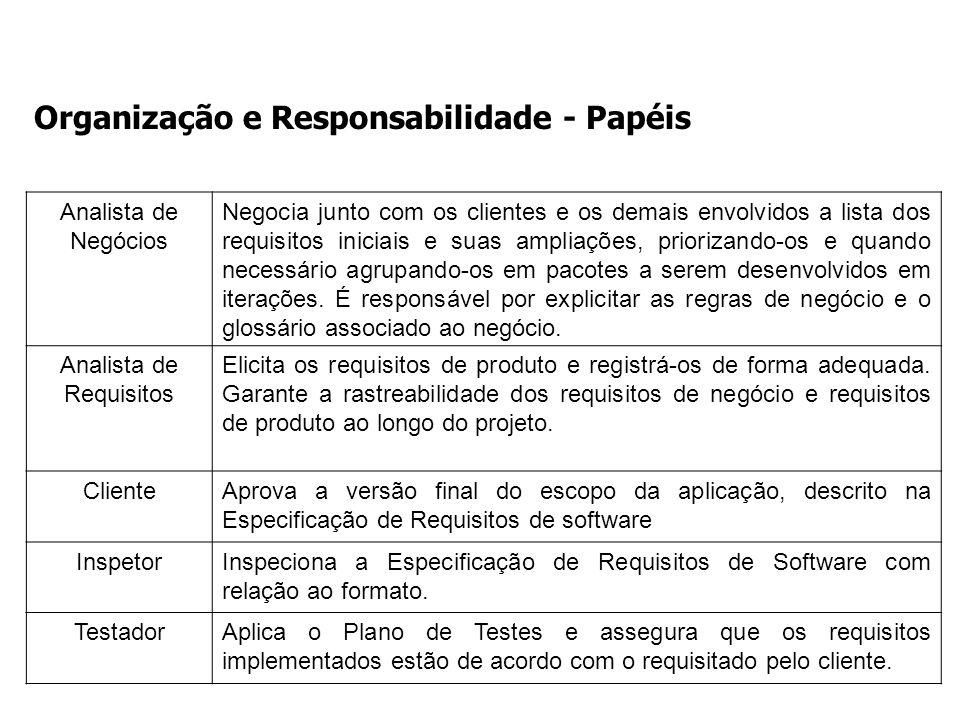 Organização e Responsabilidade - Papéis Analista de Negócios Negocia junto com os clientes e os demais envolvidos a lista dos requisitos iniciais e su