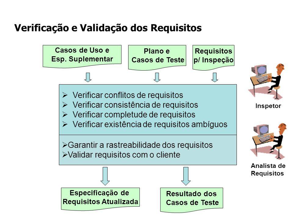 Verificação e Validação dos Requisitos Verificar conflitos de requisitos Verificar consistência de requisitos Verificar completude de requisitos Verif