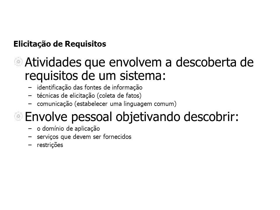 Elicitação de Requisitos Atividades que envolvem a descoberta de requisitos de um sistema: –identificação das fontes de informação –técnicas de elicit