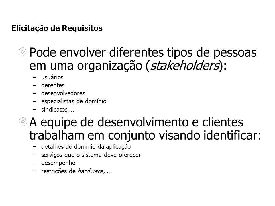 Elicitação de Requisitos Pode envolver diferentes tipos de pessoas em uma organização (stakeholders): –usuários –gerentes –desenvolvedores –especialis