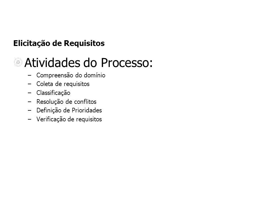Elicitação de Requisitos Atividades do Processo: –Compreensão do domínio –Coleta de requisitos –Classificação –Resolução de conflitos –Definição de Pr