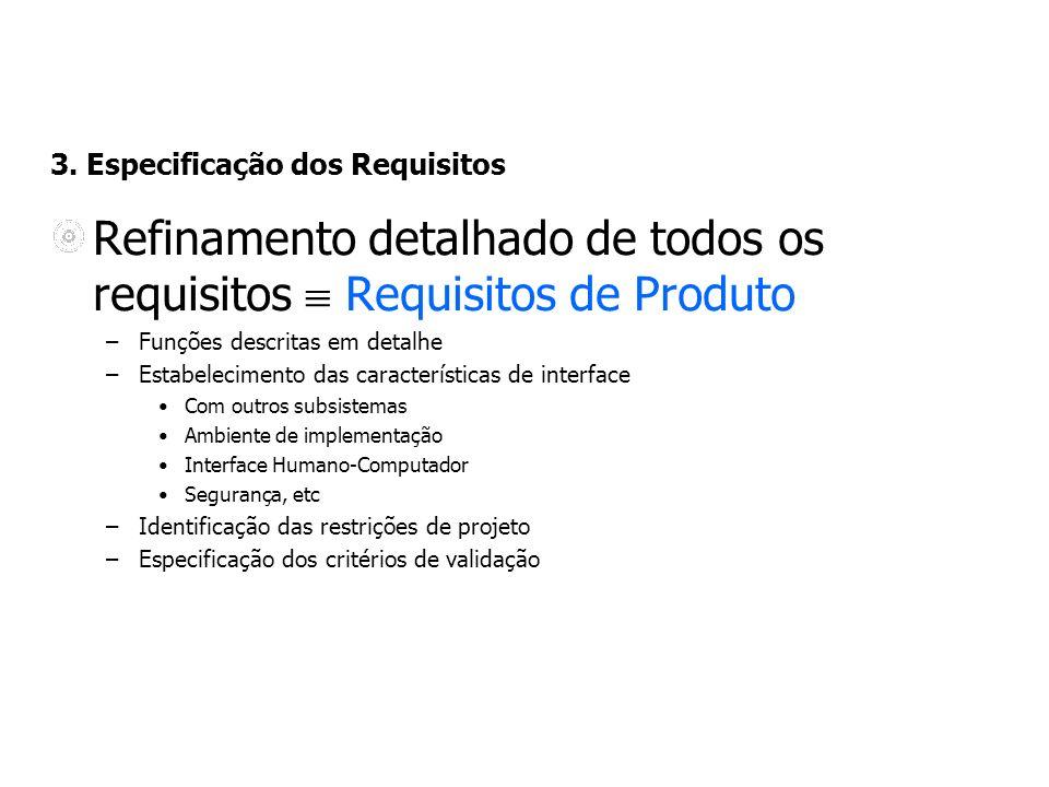 3. Especificação dos Requisitos Refinamento detalhado de todos os requisitos Requisitos de Produto –Funções descritas em detalhe –Estabelecimento das