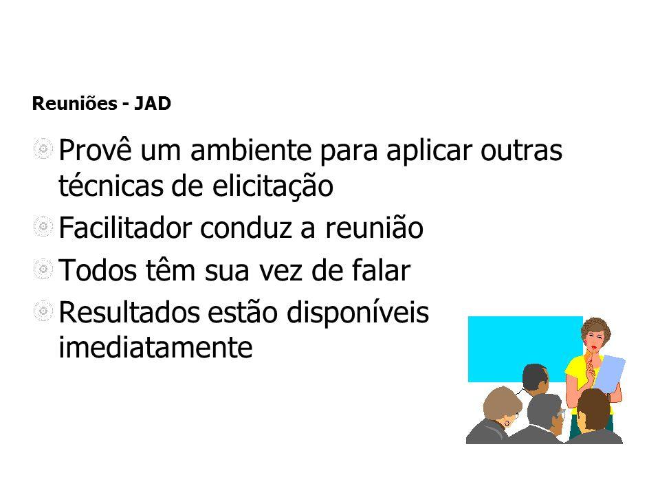 Reuniões - JAD Provê um ambiente para aplicar outras técnicas de elicitação Facilitador conduz a reunião Todos têm sua vez de falar Resultados estão d
