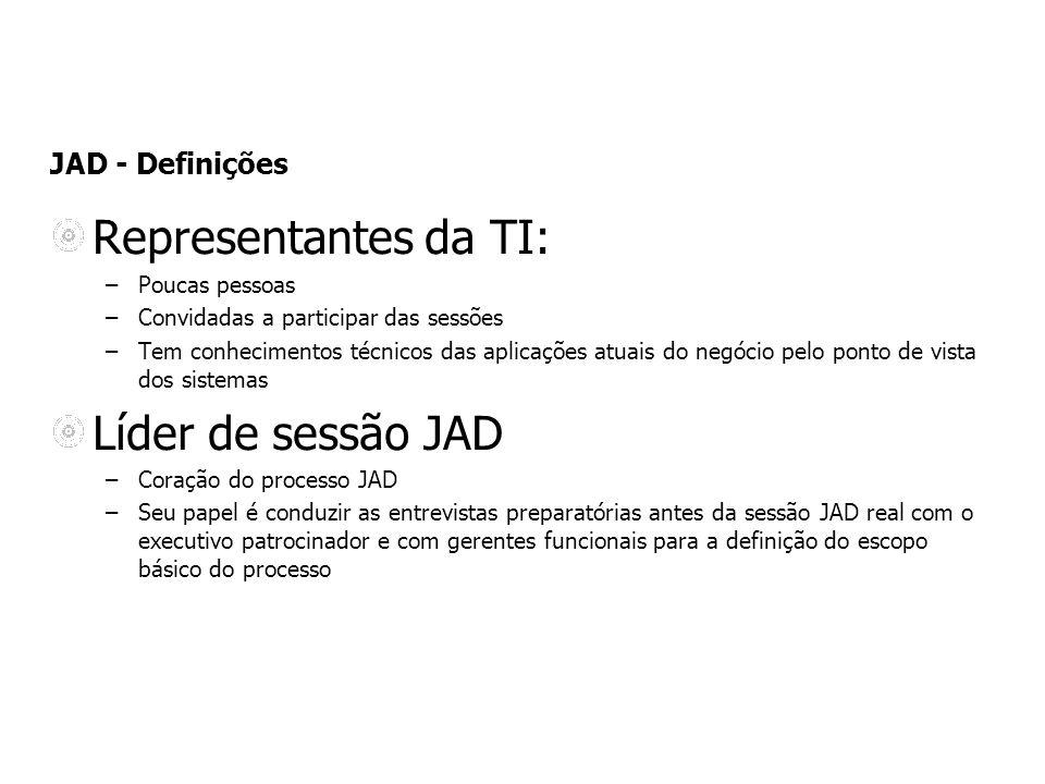 JAD - Definições Representantes da TI: –Poucas pessoas –Convidadas a participar das sessões –Tem conhecimentos técnicos das aplicações atuais do negóc
