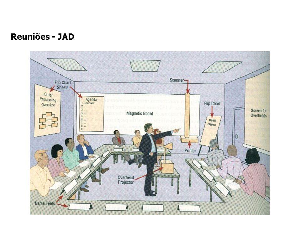 Reuniões - JAD