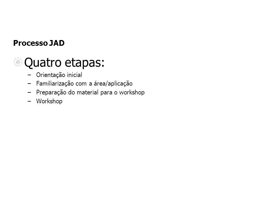 Processo JAD Quatro etapas: –Orientação inicial –Familiarização com a área/aplicação –Preparação do material para o workshop –Workshop