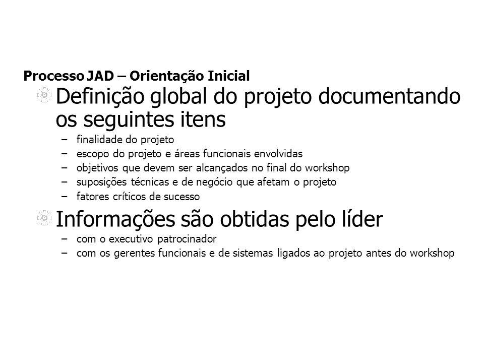 Processo JAD – Orientação Inicial Definição global do projeto documentando os seguintes itens –finalidade do projeto –escopo do projeto e áreas funcio