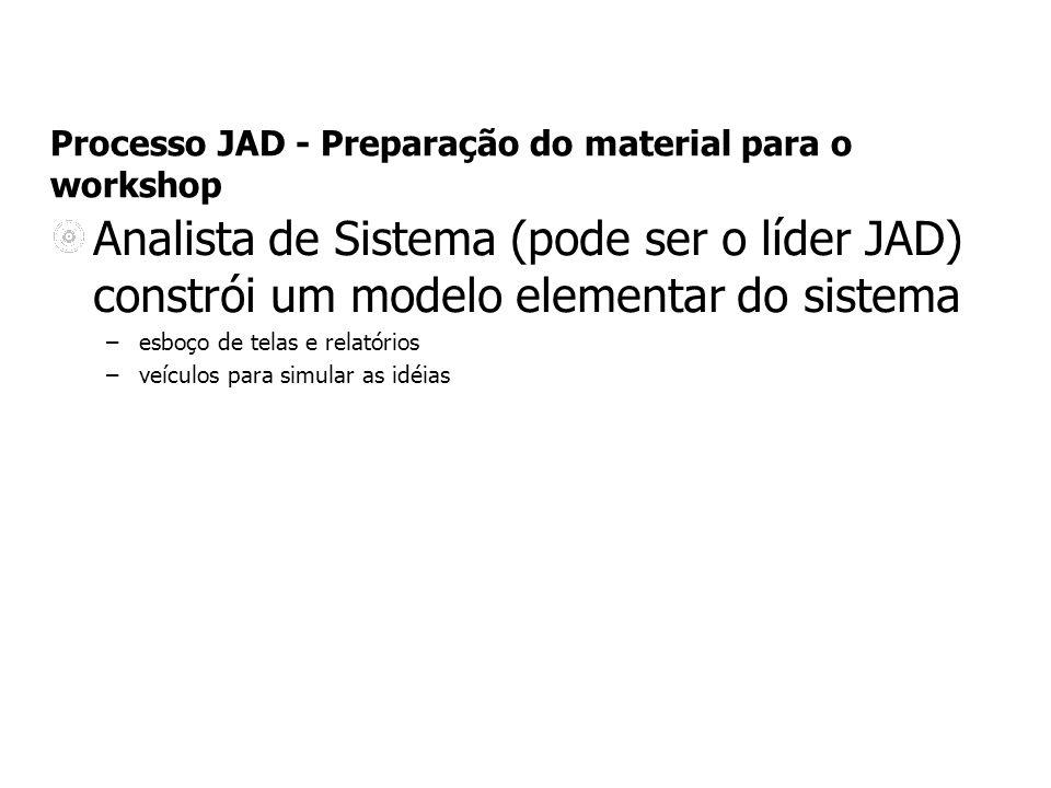 Processo JAD - Preparação do material para o workshop Analista de Sistema (pode ser o líder JAD) constrói um modelo elementar do sistema –esboço de te