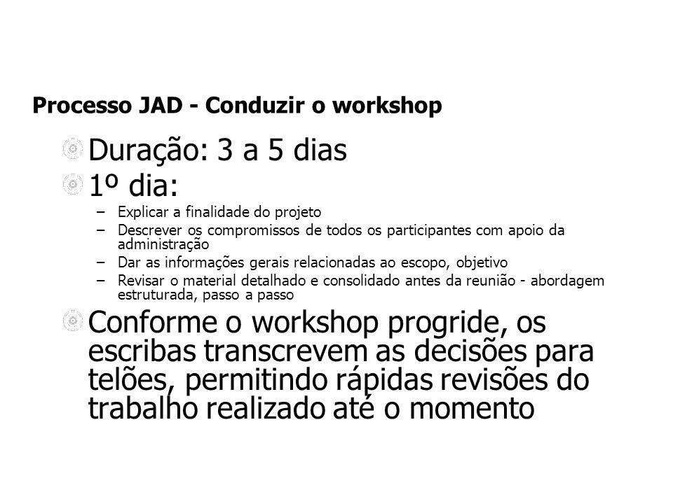 Processo JAD - Conduzir o workshop Duração: 3 a 5 dias 1º dia: –Explicar a finalidade do projeto –Descrever os compromissos de todos os participantes