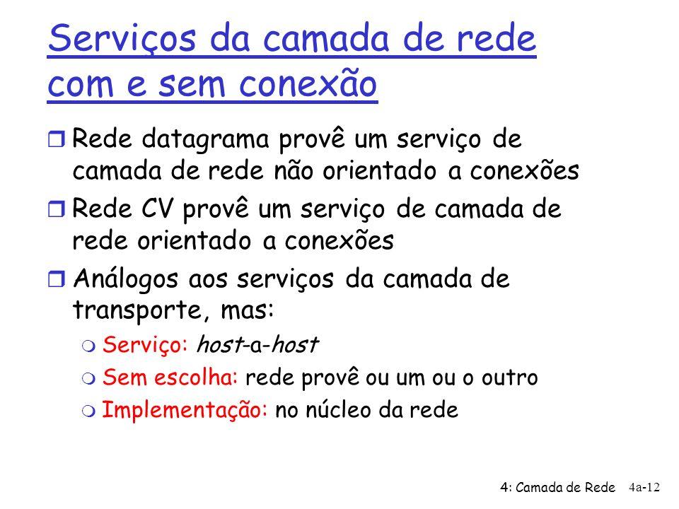 4: Camada de Rede 4a-12 Serviços da camada de rede com e sem conexão r Rede datagrama provê um serviço de camada de rede não orientado a conexões r Re