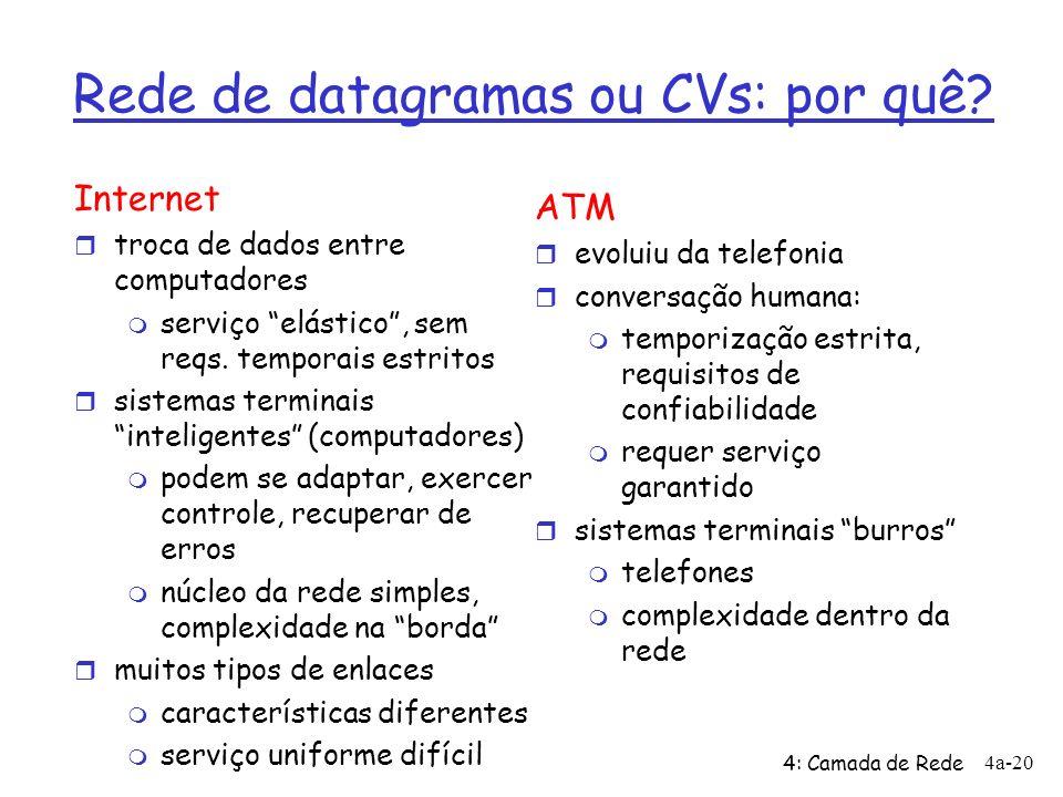 4: Camada de Rede 4a-20 Rede de datagramas ou CVs: por quê? Internet r troca de dados entre computadores m serviço elástico, sem reqs. temporais estri