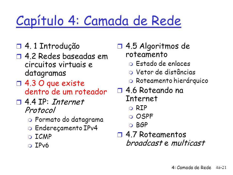 4: Camada de Rede 4a-21 Capítulo 4: Camada de Rede r 4. 1 Introdução r 4.2 Redes baseadas em circuitos virtuais e datagramas r 4.3 O que existe dentro