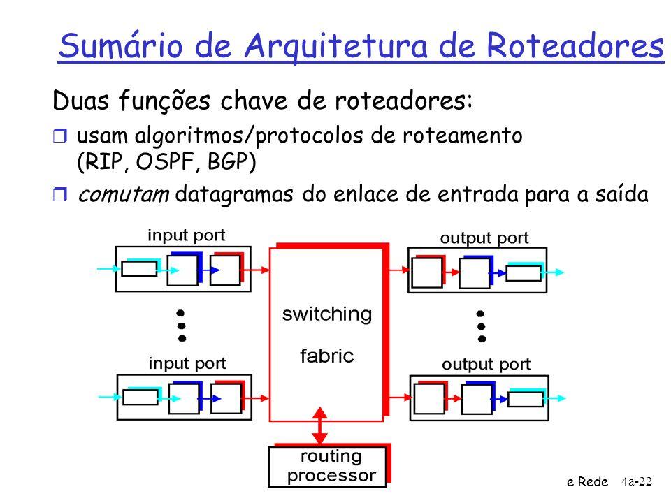 4: Camada de Rede 4a-22 Sumário de Arquitetura de Roteadores Duas funções chave de roteadores: r usam algoritmos/protocolos de roteamento (RIP, OSPF,