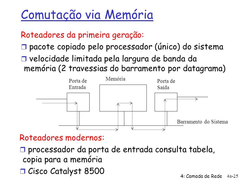 4: Camada de Rede 4a-25 Comutação via Memória Roteadores da primeira geração: r pacote copiado pelo processador (único) do sistema r velocidade limitada pela largura de banda da memória (2 travessias do barramento por datagrama) Porta de Entrada Porta de Saída Memória Barramento do Sistema Roteadores modernos: r processador da porta de entrada consulta tabela, copia para a memória r Cisco Catalyst 8500