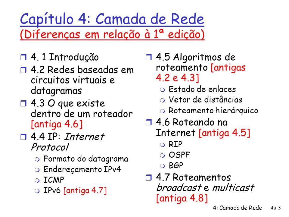 4: Camada de Rede 4a-54 ICMP: Internet Control Message Protocol r usado por estações, roteadores para comunicar informação s/ camada de rede m relatar erros: estação, rede, porta, protocolo inalcançáveis m pedido/resposta de eco (usado por ping) r camada de rede acima de IP: m msgs ICMP transportadas em datagramas IP r mensagem ICMP: tipo, código mais primeiros 8 bytes do datagrama IP causando erro Tipo Código descrição 0 0 resposta de eco (ping) 3 0 rede dest.