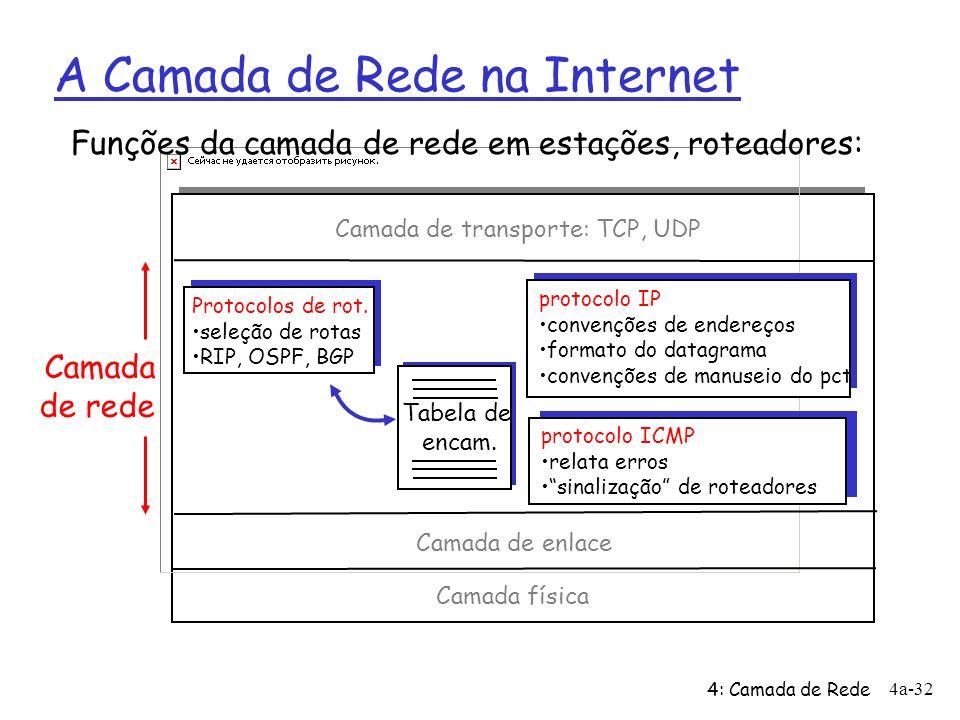 4: Camada de Rede 4a-32 A Camada de Rede na Internet Tabela de encam. Funções da camada de rede em estações, roteadores: Protocolos de rot. seleção de