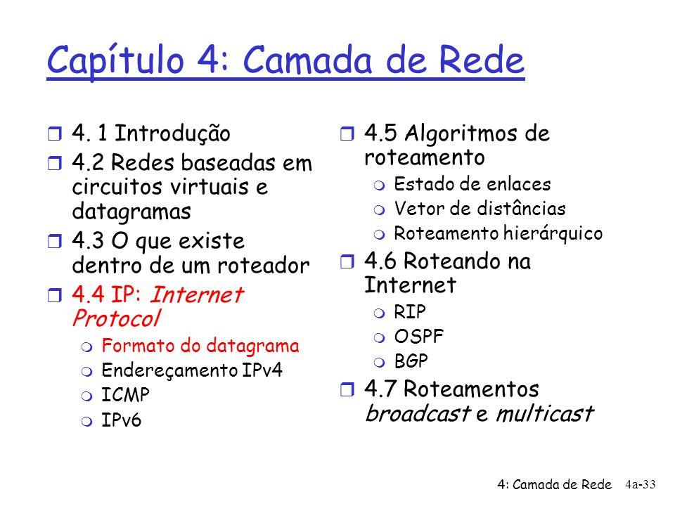 4: Camada de Rede 4a-33 Capítulo 4: Camada de Rede r 4. 1 Introdução r 4.2 Redes baseadas em circuitos virtuais e datagramas r 4.3 O que existe dentro
