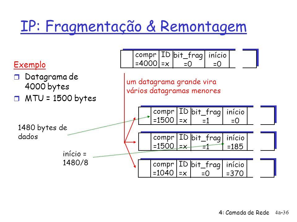 4: Camada de Rede 4a-36 IP: Fragmentação & Remontagem ID =x início =0 bit_frag =0 compr =4000 ID =x início =0 bit_frag =1 compr =1500 ID =x início =18