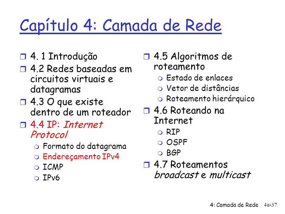 4: Camada de Rede 4a-37 Capítulo 4: Camada de Rede r 4. 1 Introdução r 4.2 Redes baseadas em circuitos virtuais e datagramas r 4.3 O que existe dentro