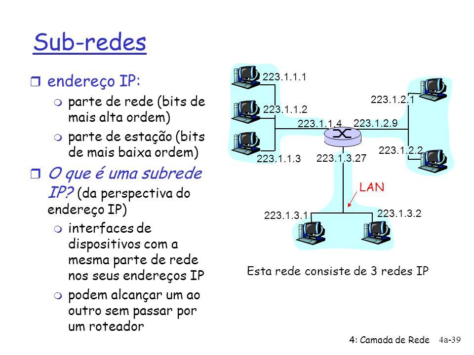 4: Camada de Rede 4a-39 Sub-redes r endereço IP: m parte de rede (bits de mais alta ordem) m parte de estação (bits de mais baixa ordem) r O que é uma