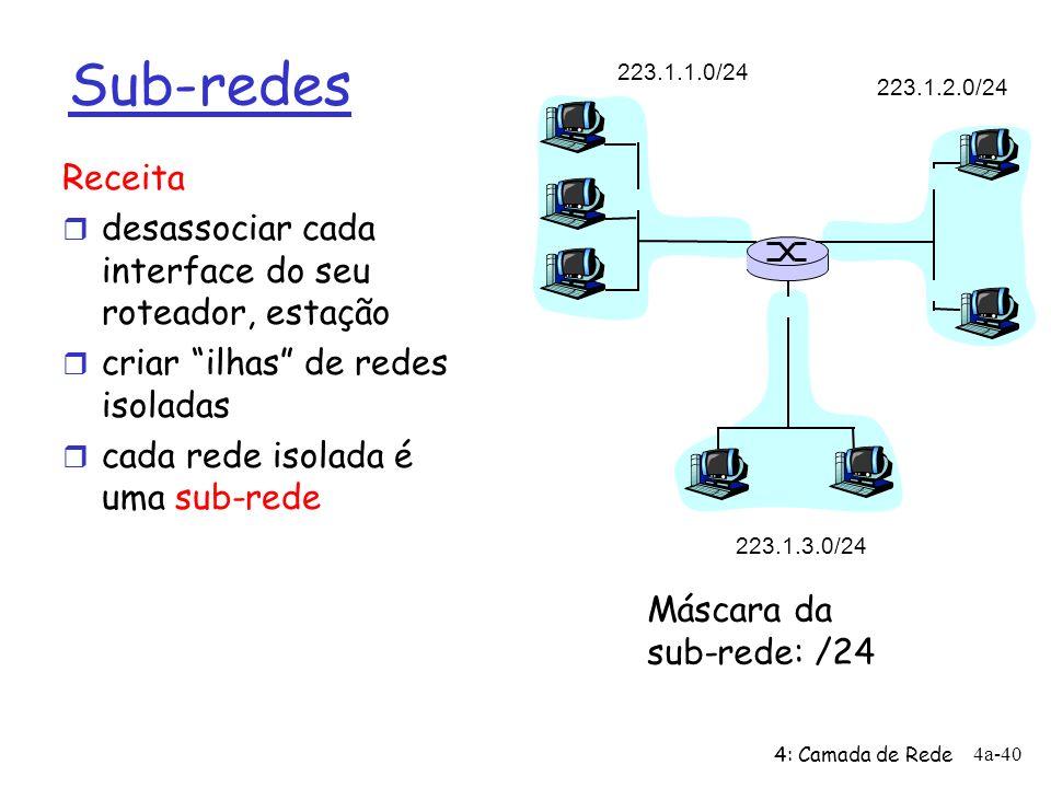 4: Camada de Rede 4a-40 Sub-redes 223.1.1.0/24 223.1.2.0/24 223.1.3.0/24 Máscara da sub-rede: /24 Receita r desassociar cada interface do seu roteador, estação r criar ilhas de redes isoladas r cada rede isolada é uma sub-rede
