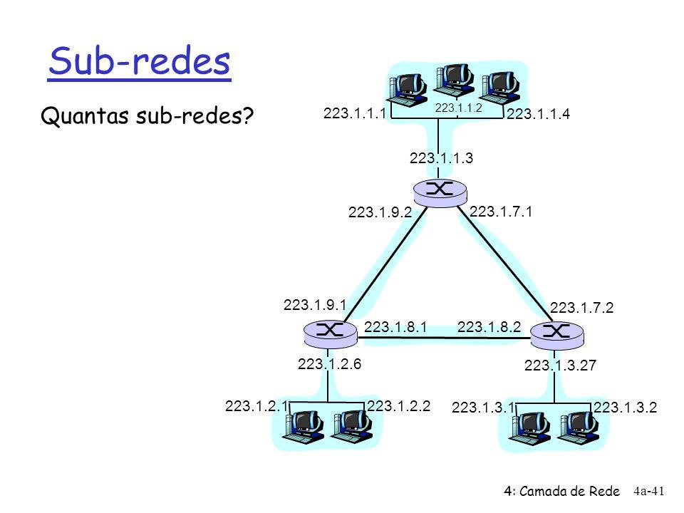 4: Camada de Rede 4a-41 Sub-redes Quantas sub-redes? 223.1.1.1 223.1.1.3 223.1.1.4 223.1.2.2 223.1.2.1 223.1.2.6 223.1.3.2 223.1.3.1 223.1.3.27 223.1.