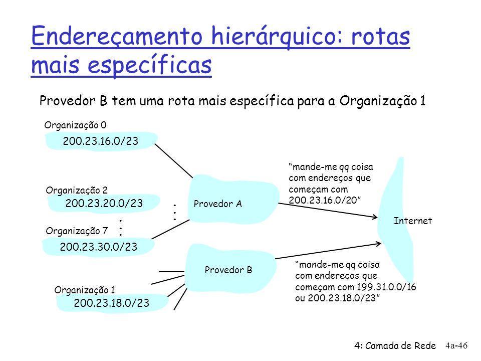 4: Camada de Rede 4a-46 Endereçamento hierárquico: rotas mais específicas Provedor B tem uma rota mais específica para a Organização 1 mande-me qq coi