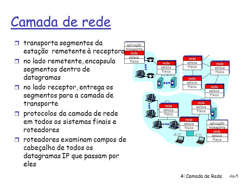 4: Camada de Rede 4a-36 IP: Fragmentação & Remontagem ID =x início =0 bit_frag =0 compr =4000 ID =x início =0 bit_frag =1 compr =1500 ID =x início =185 bit_frag =1 compr =1500 ID =x início =370 bit_frag =0 compr =1040 um datagrama grande vira vários datagramas menores Exemplo r Datagrama de 4000 bytes r MTU = 1500 bytes 1480 bytes de dados início = 1480/8