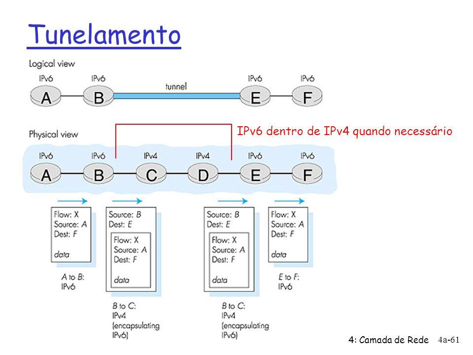 4: Camada de Rede 4a-61 Tunelamento IPv6 dentro de IPv4 quando necessário