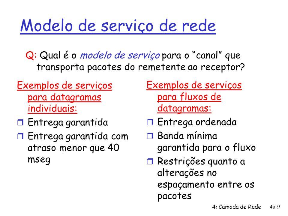 4: Camada de Rede 4a-9 Modelo de serviço de rede Q: Qual é o modelo de serviço para o canal que transporta pacotes do remetente ao receptor? Exemplos