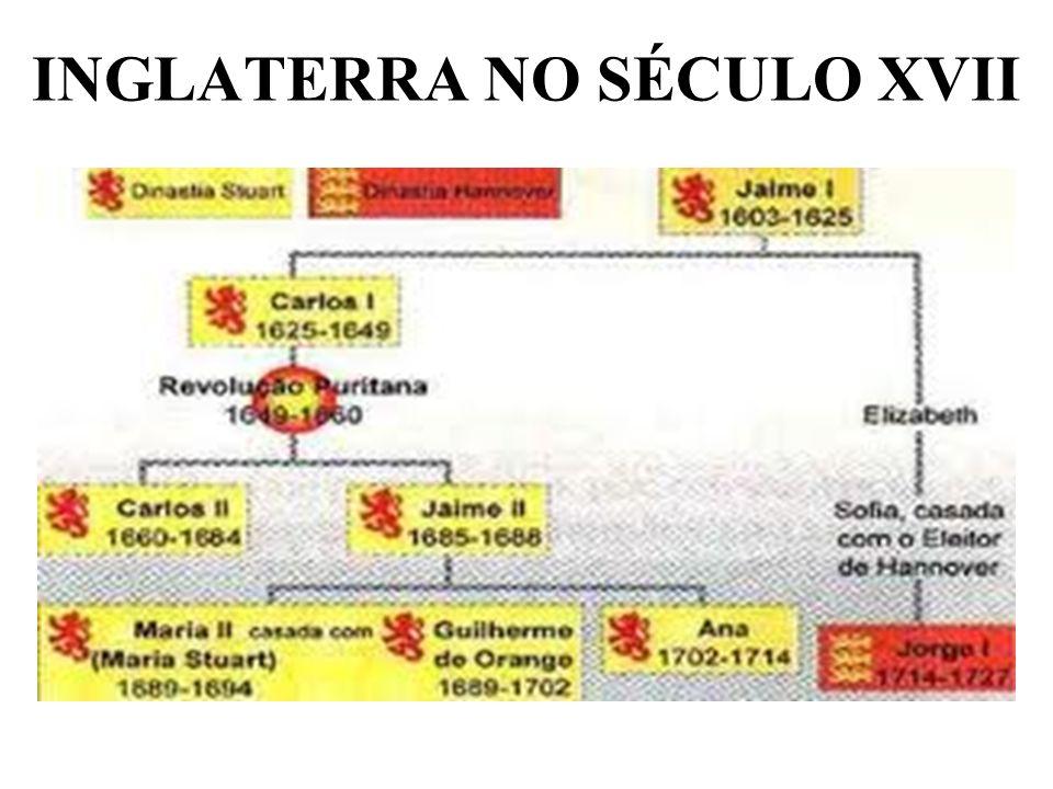 INGLATERRA NO SÉCULO XVII