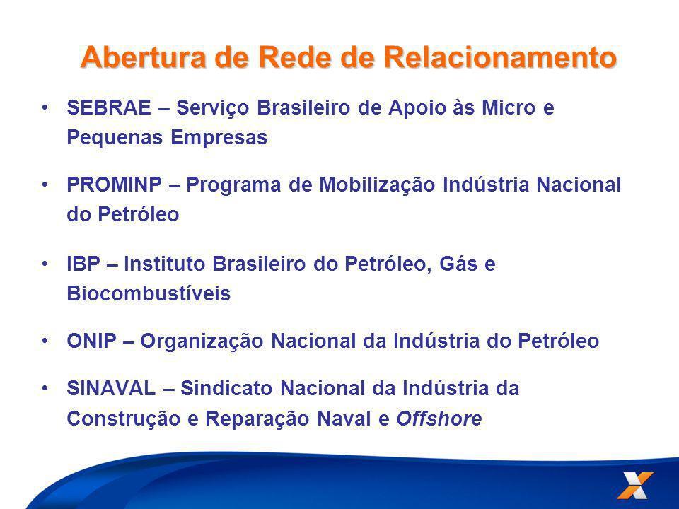 Abertura de Rede de Relacionamento SEBRAE – Serviço Brasileiro de Apoio às Micro e Pequenas Empresas PROMINP – Programa de Mobilização Indústria Nacio