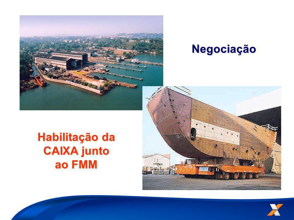 Negociação Habilitação da CAIXA junto ao FMM