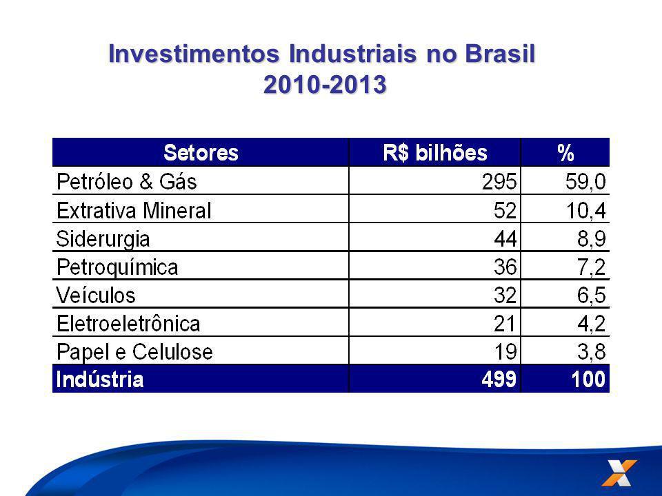 Investimentos Industriais no Brasil 2010-2013 2010-2013