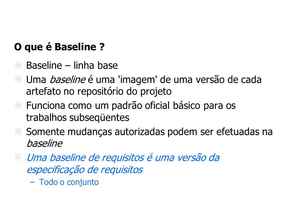 Baseline – linha base Uma baseline é uma imagem de uma versão de cada artefato no repositório do projeto Funciona como um padrão oficial básico para os trabalhos subseqüentes Somente mudanças autorizadas podem ser efetuadas na baseline Uma baseline de requisitos é uma versão da especificação de requisitos –Todo o conjunto O que é Baseline ?